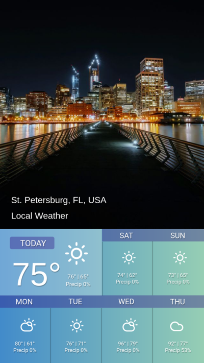 Hotel Weather Forecast on Digital Signage